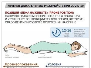 Замгубернатора рассказал, чем PRONE-позиция полезна при коронавирусе