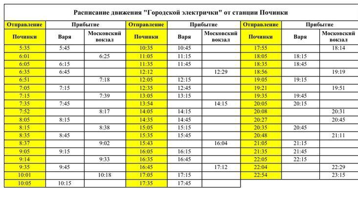 Стало известно расписание электричек от Починок до Вари и Московского вокзала - фото 3