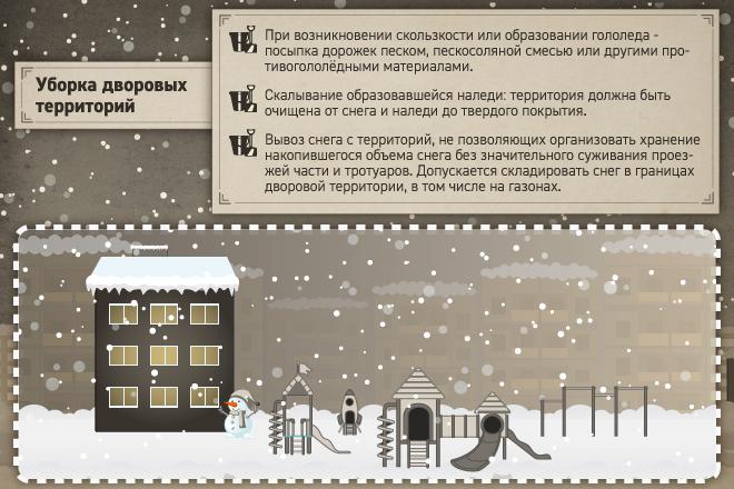 инструкция по очистке снега с территории