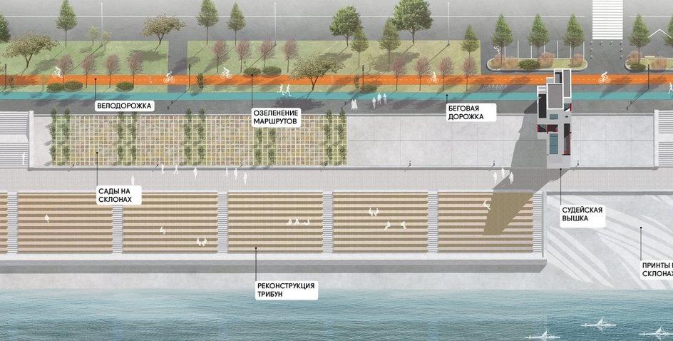 Памп-трек и мост «Петля» появятся на набережной Гребного канала - фото 2